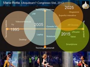 presentazione SIeL infografica
